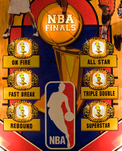 The game's six objectives and the NBA Finals wizard mode