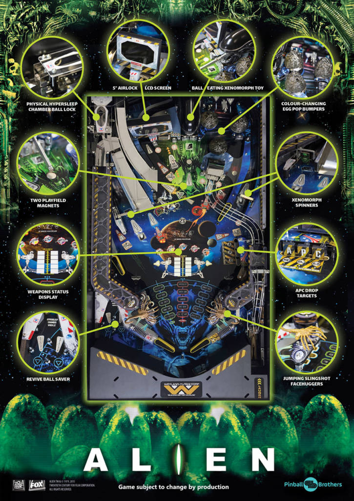 The new Alien playfield design