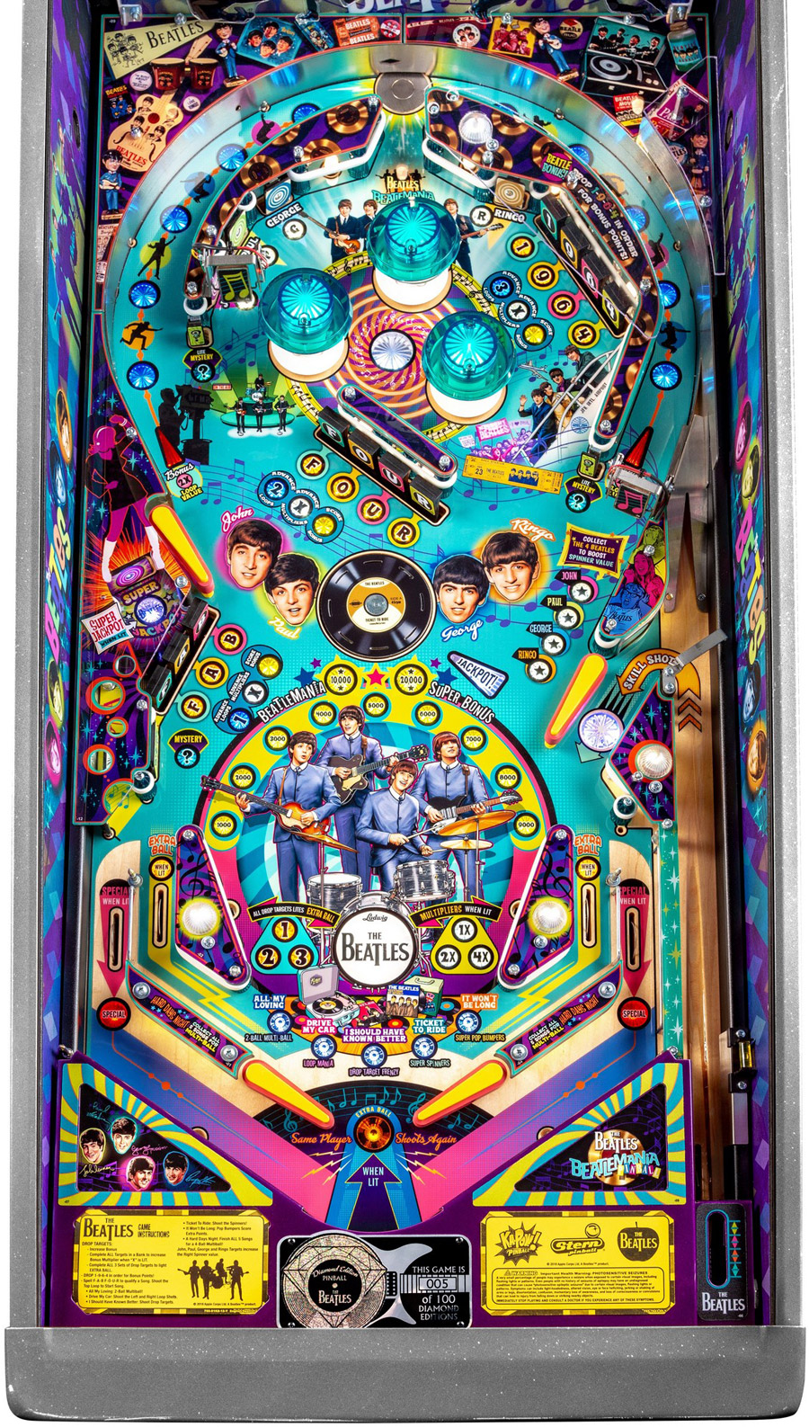 BEATLES PINBALL – UPDATED – Welcome to Pinball News – First