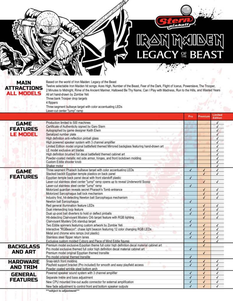 The Iron Maiden feature matrix
