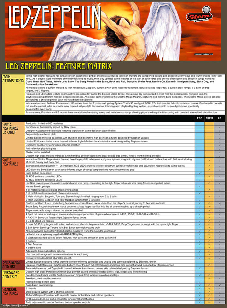 The feature matrix for Led Zeppelin