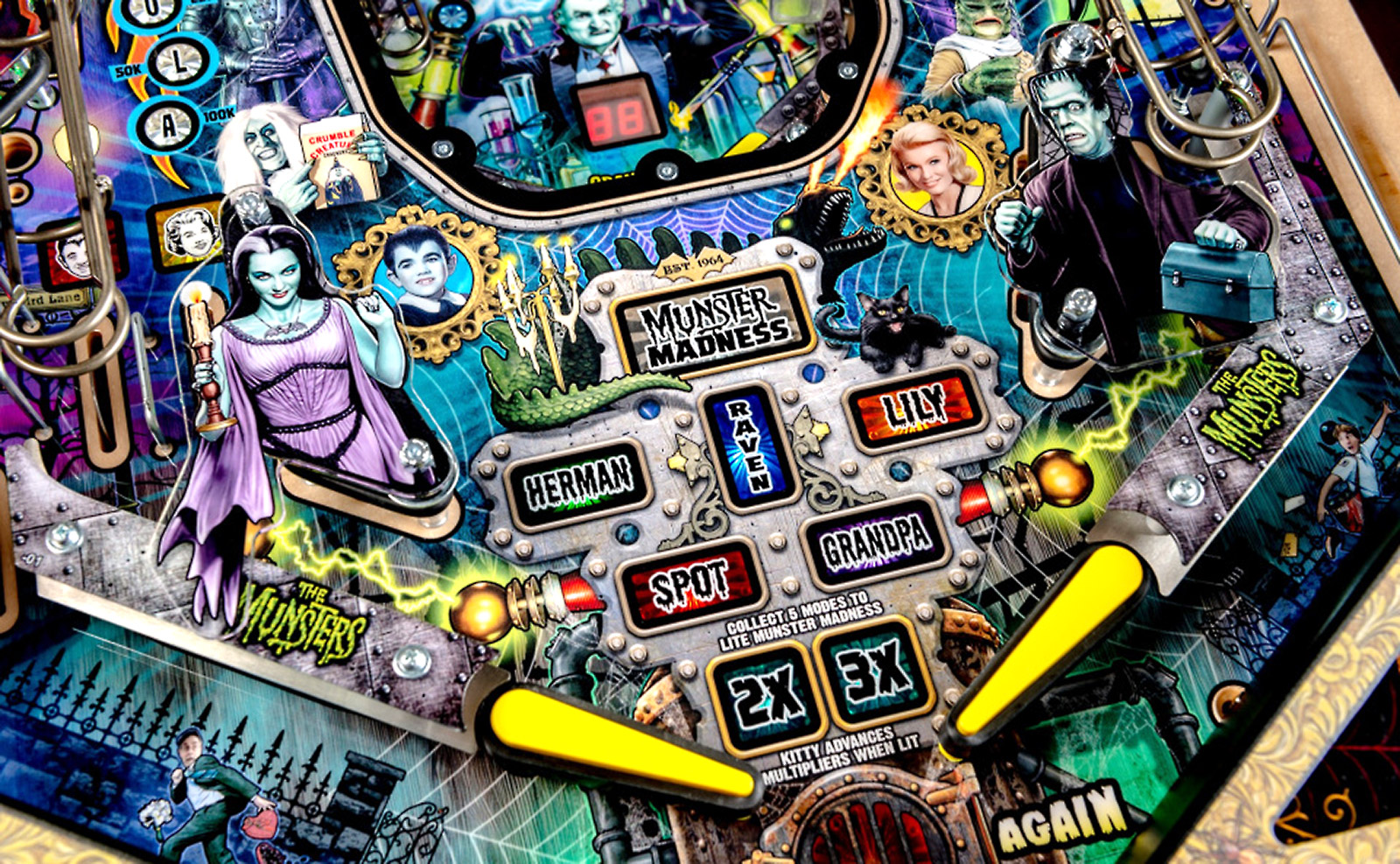 THE MUNSTERS REVEALED – Welcome to Pinball News – First & Free