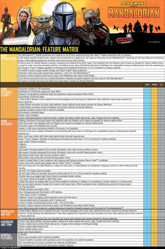 The features matrix