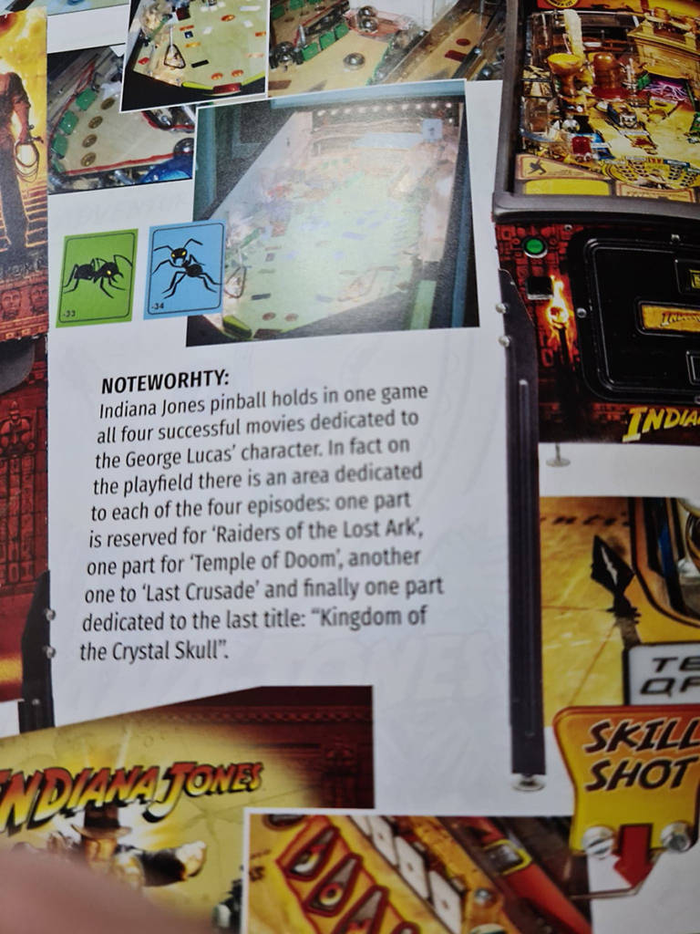 Part of the page for Stern's Indiana Jones