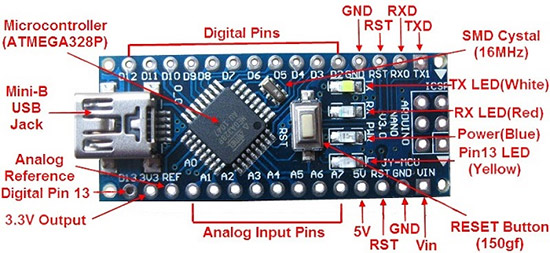 Source:https://wiki.eprolabs.com/images/6/67/Nano.jpg
