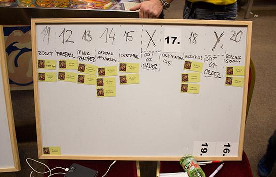 The Classics Tournament machine boards