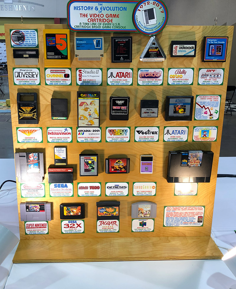 The history of home console cartridges