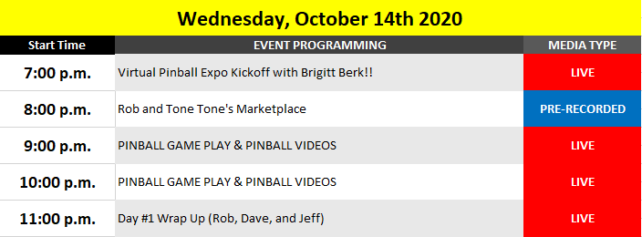 The preliminary schedule for Wednesday 14th October