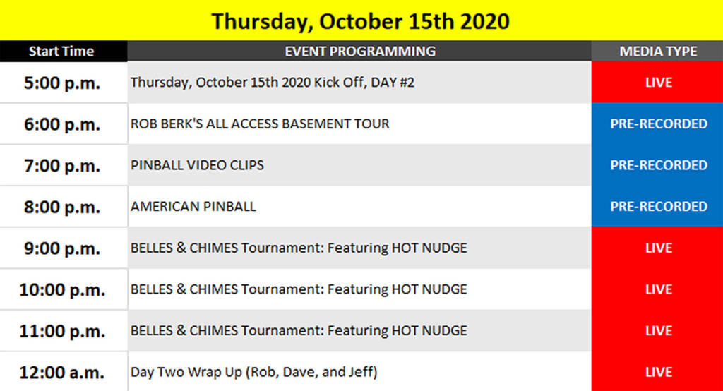 Thursday's preliminary schedule of events