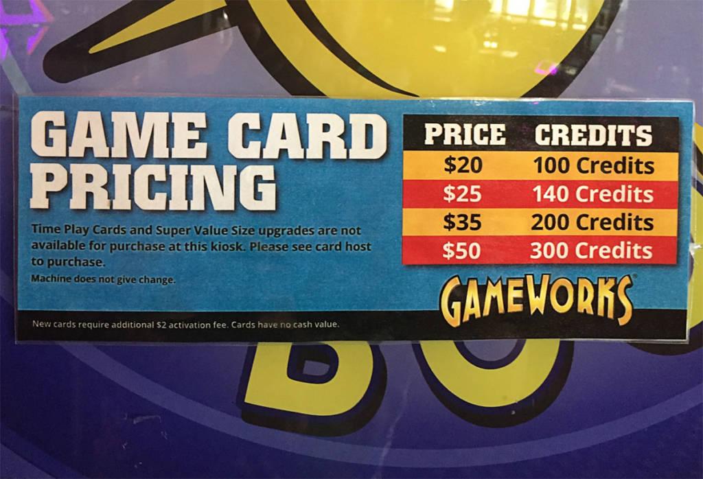 Credits pricing