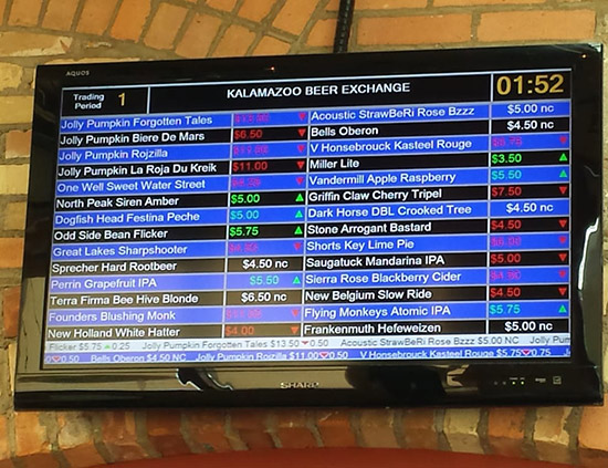 Beer prices on the tote boards